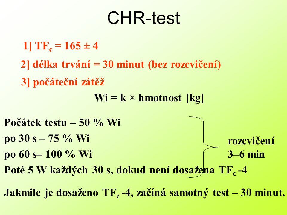 CHR-test 1] TFc = 165 ± 4 2] délka trvání = 30 minut (bez rozcvičení)